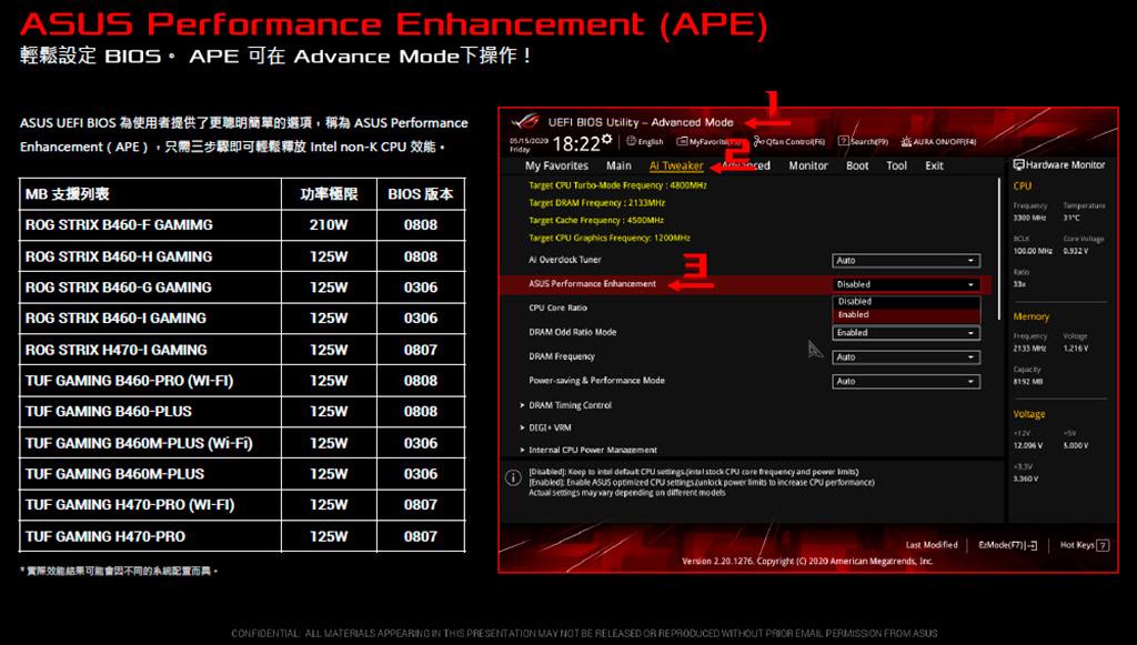 Материнские платы ASUS и MSI также могут разгонять процессоры Intel Core i-10000 без K