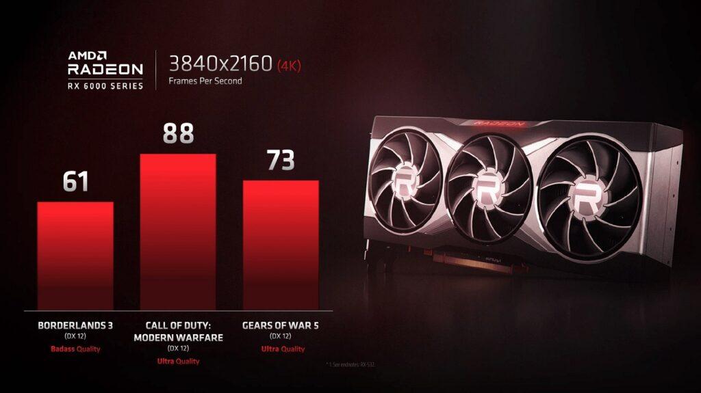 AMD показала возможности видеокарты Radeon RX 6000 в 4K. Близко к RTX 3080