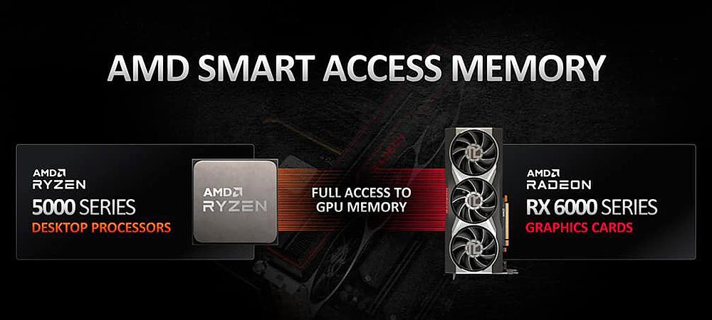 Материнские платы AMD 400 серии получат поддержку Smart Access Memory