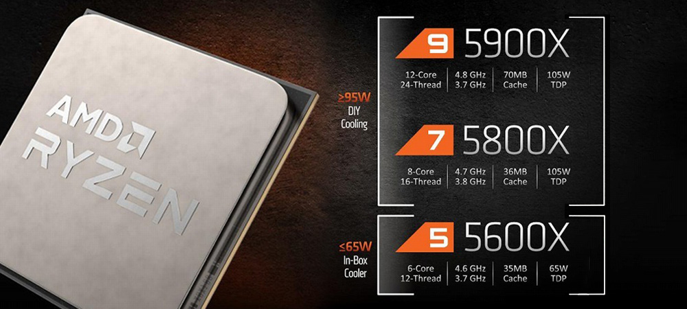 Всё, что вы не знали о процессорах AMD Ryzen 5000 серии