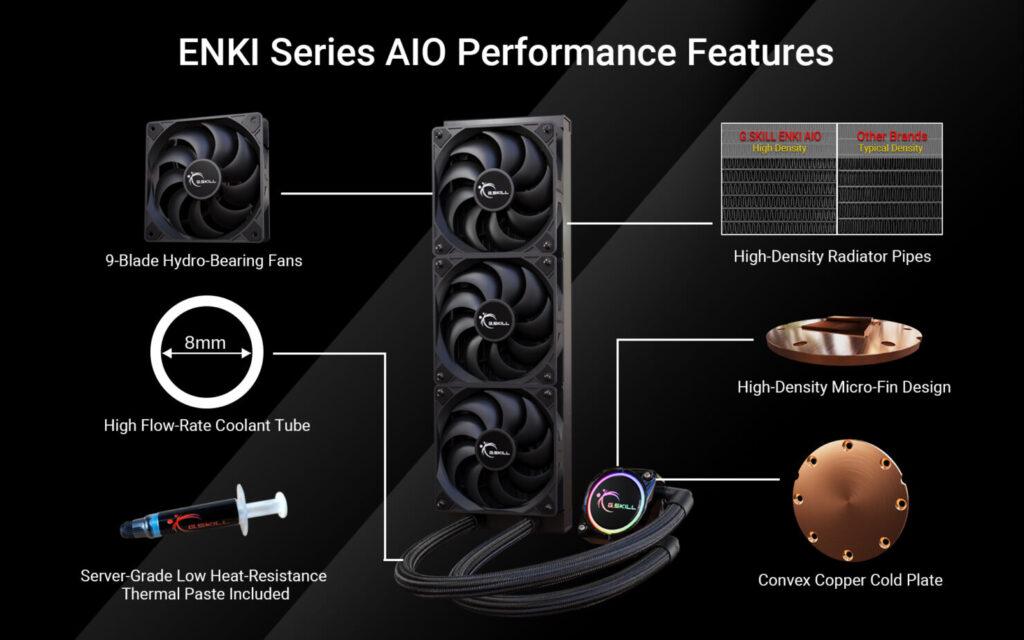 G.Skill выходит на рынок систем жидкостного охлаждения с линейкой ENKI