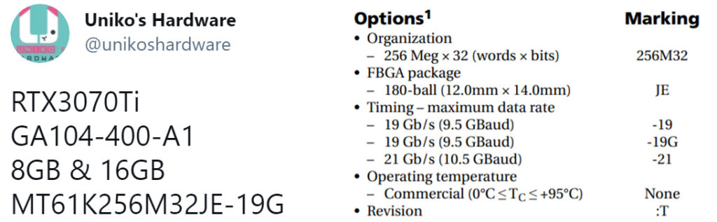 Видеокарта GeForce RTX 3070 Ti будет оснащаться 8 и 16 ГБ памяти GDDR6X?